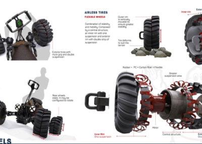 arriero-wheels